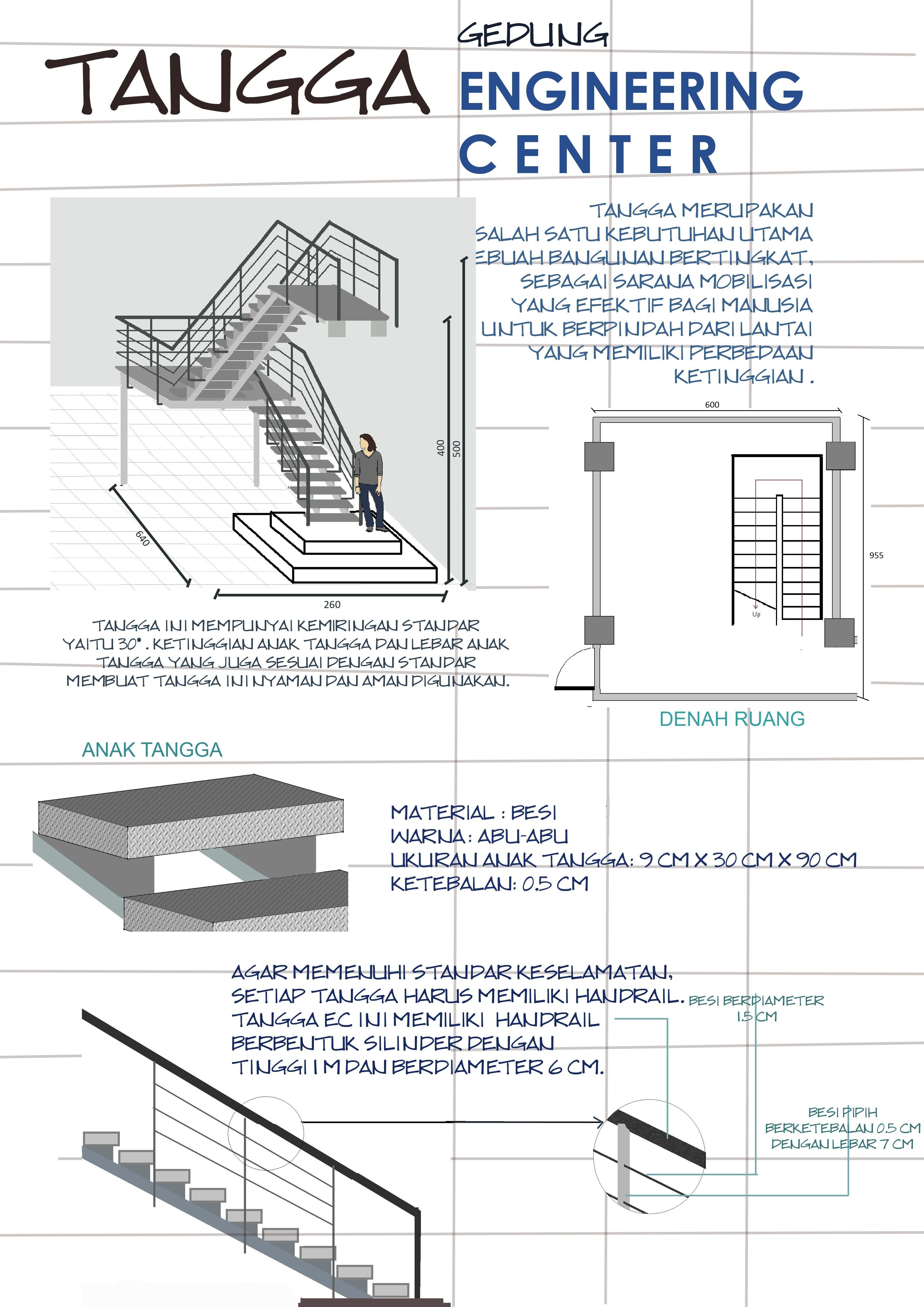 Aplikasi Gambar Arsitektur