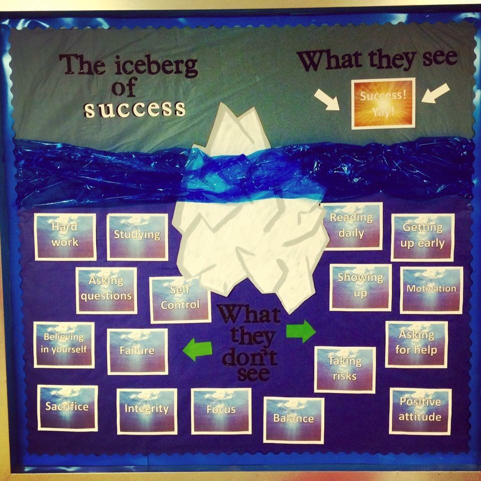 Bulletin board for the halls Middle school counselor