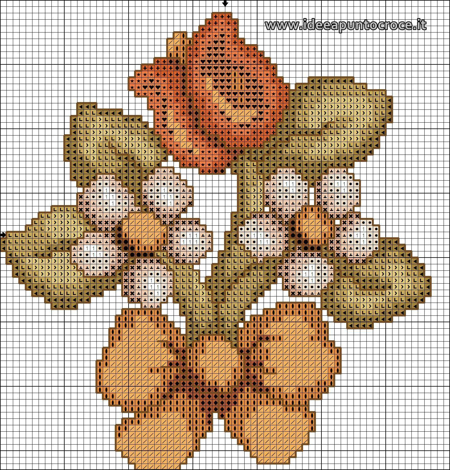 Schema Punto Croce Fiori Thun Cross Stitch Flowers