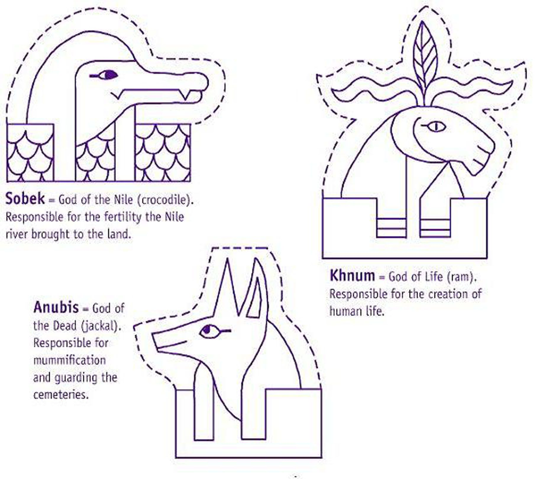It's just a graphic of Effortless Ancient Egypt Printable Activities