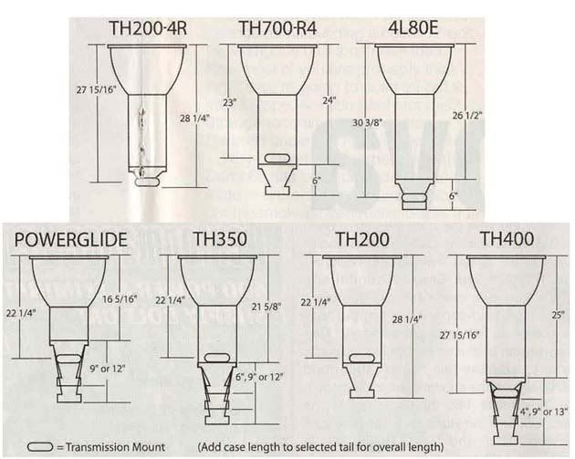 [DIAGRAM_38DE]  GM transmission length diagram | Chevy transmission, Gm transmissions,  Transmission | Chevy Transmission Diagrams |  | Pinterest