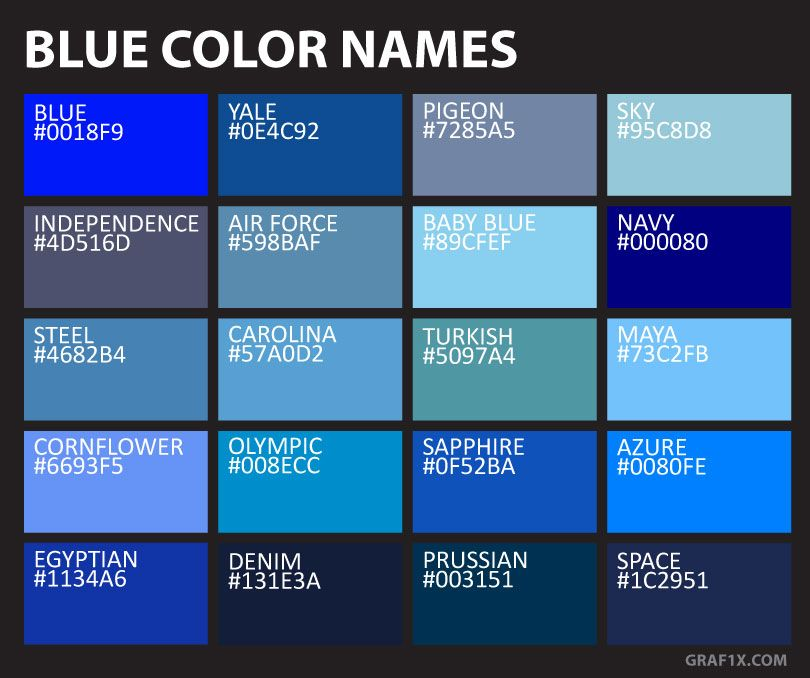 Blue Color Names Charts Pantone Coding Image