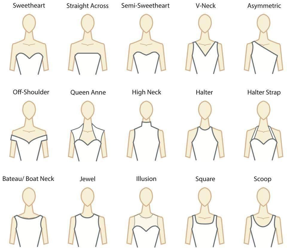 Necklines For Wedding Dresses