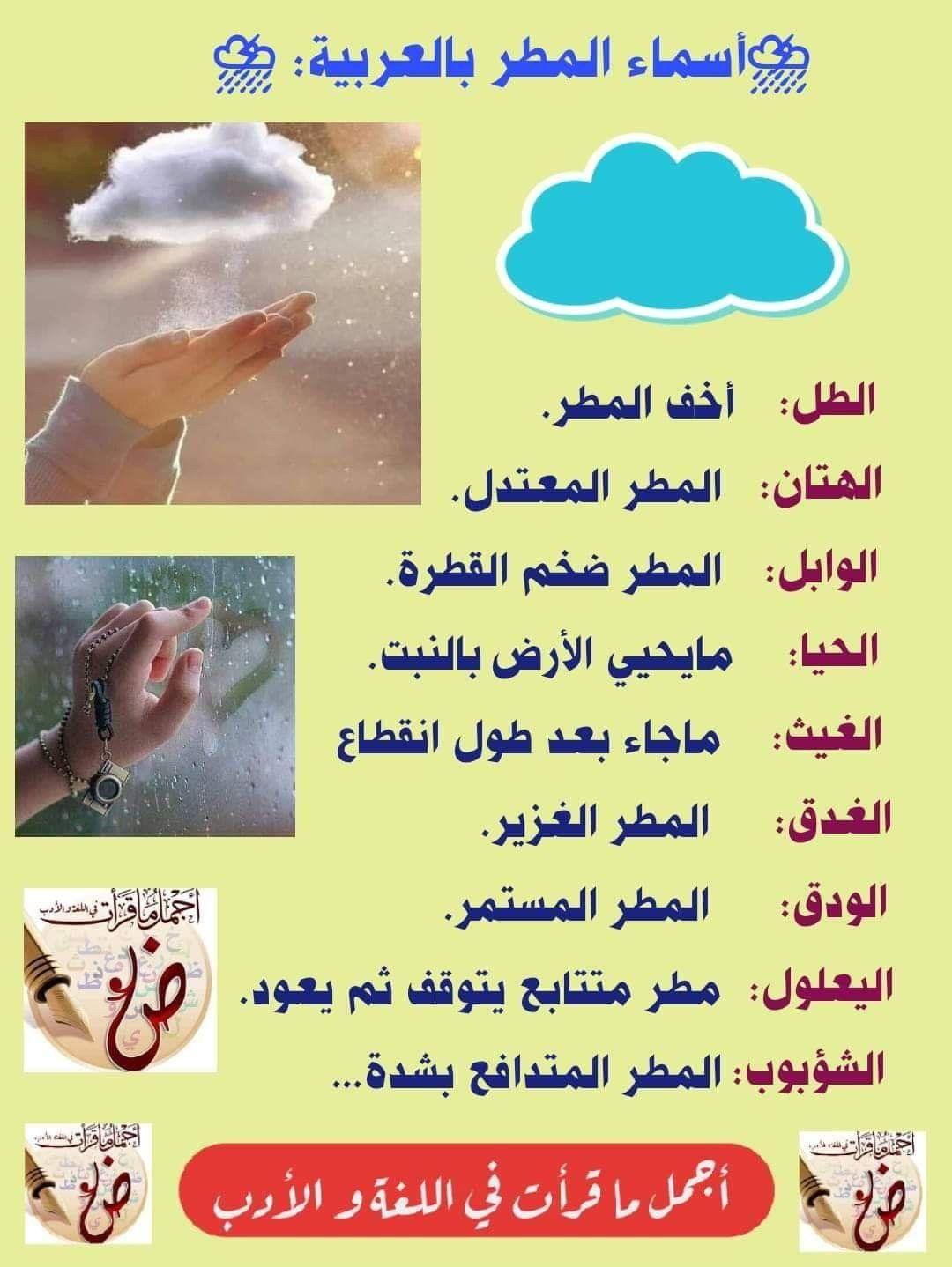 Pin By Celil Yagmuroglu On دعاء Learning Arabic Learn Arabic Language Arabic Langauge
