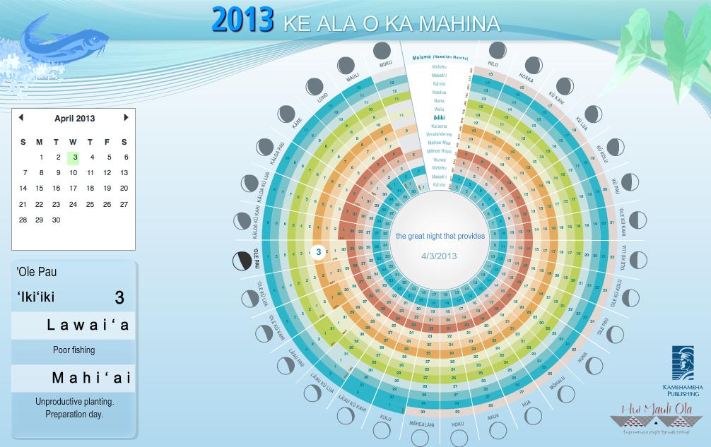 Hawaiian Interactive Moon Phase Calendar Hawaiian South Pacific