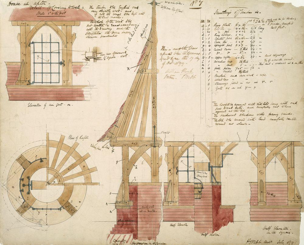 Dibujos En Libretas Ii: Resultado De Imagen De The Red House