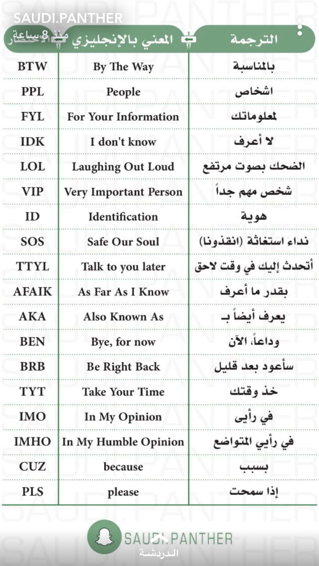 Learning Arabic Msa Fabienne English Language Teaching English Language Learning Learn English Words