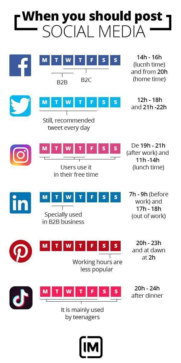 Instagram Marketing 101: Using Hashtags, Stories,