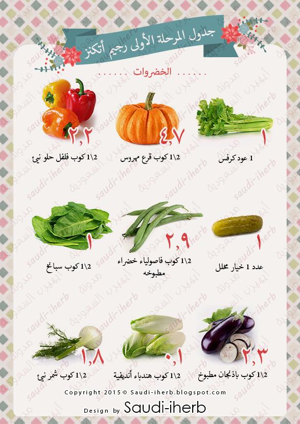 الخضار المسموحة في رجيم اتكنز ودشتي Atkins Diet Recipes Healthy Diet Recipes Atkins Recipes