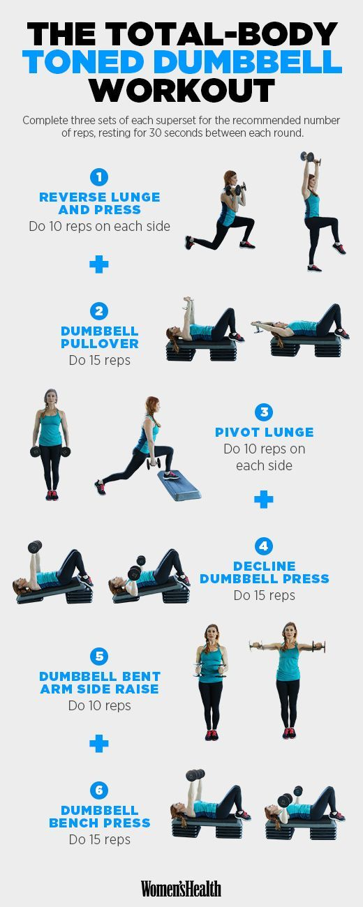 Pin On Flat Belly Tips Tricks And Workouts