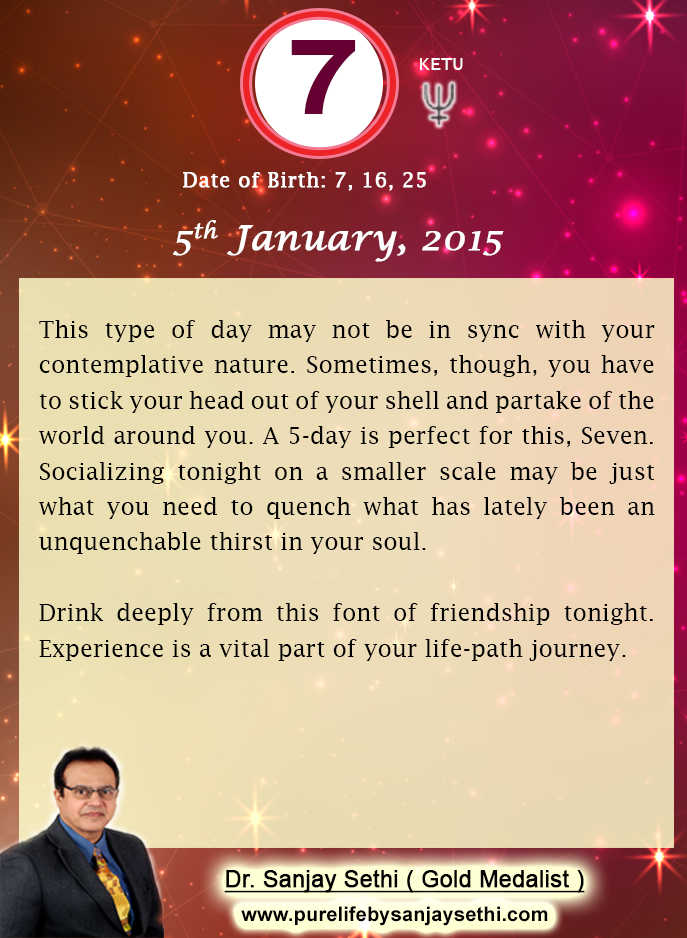 January 25 Zodiac is Aquarius - Full Horoscope Personality