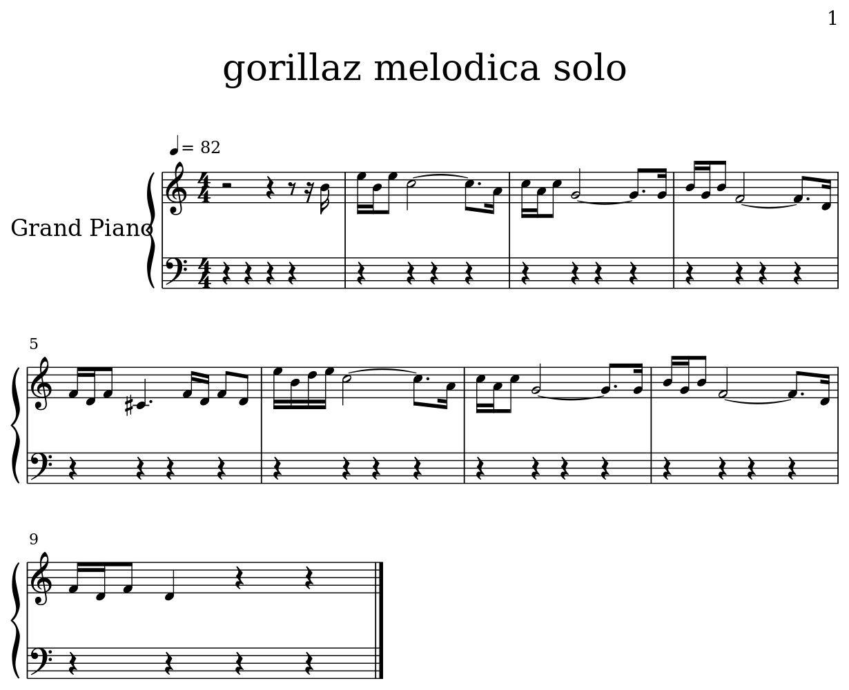 Melodica Sheet Music Ameliemelodicasheetmusic
