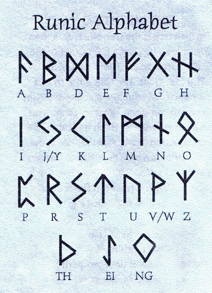 Viking Symbols Of The Germanic Peoples Norse Speaking