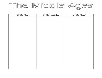Medieval Times Kwl Chart  Students