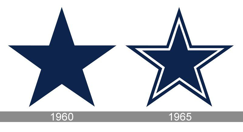 Meaning Dallas Cowboys Logo And Symbol History And Evolution Dallas Cowboys Logo Dallas Cowboys Cowboys