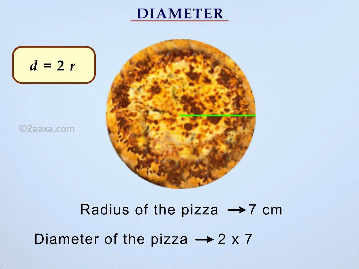 How To Find Radius Diameter Circumference And Area Of
