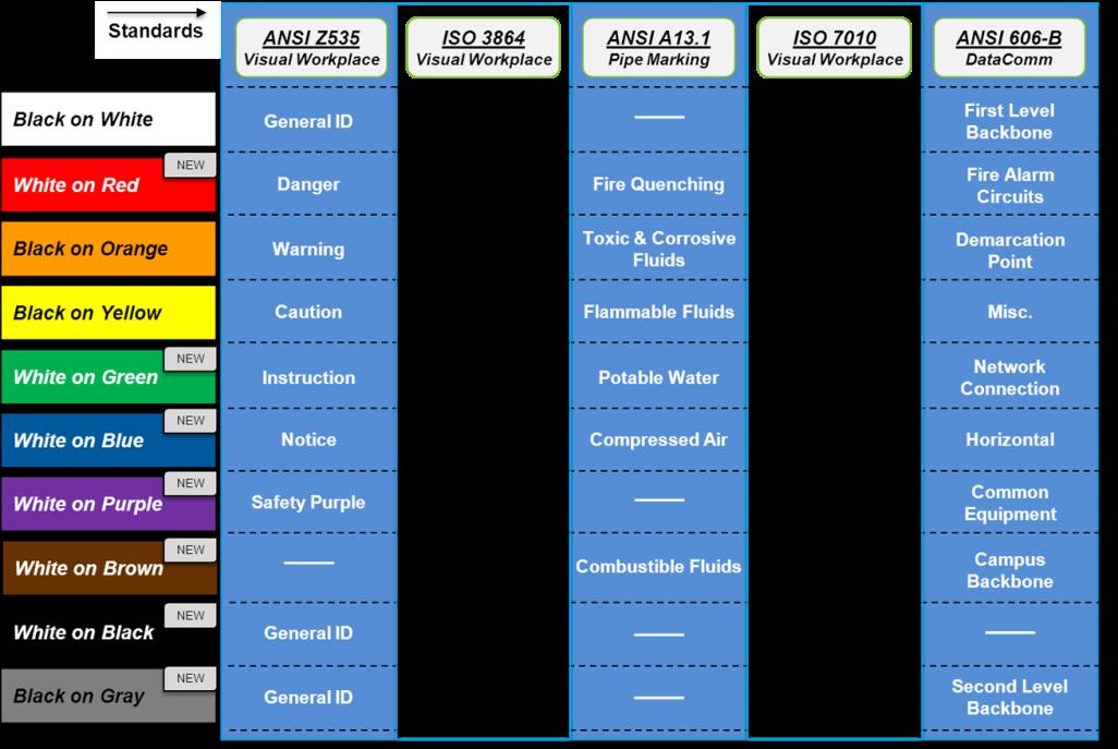 color coding road condition data - 1026×687