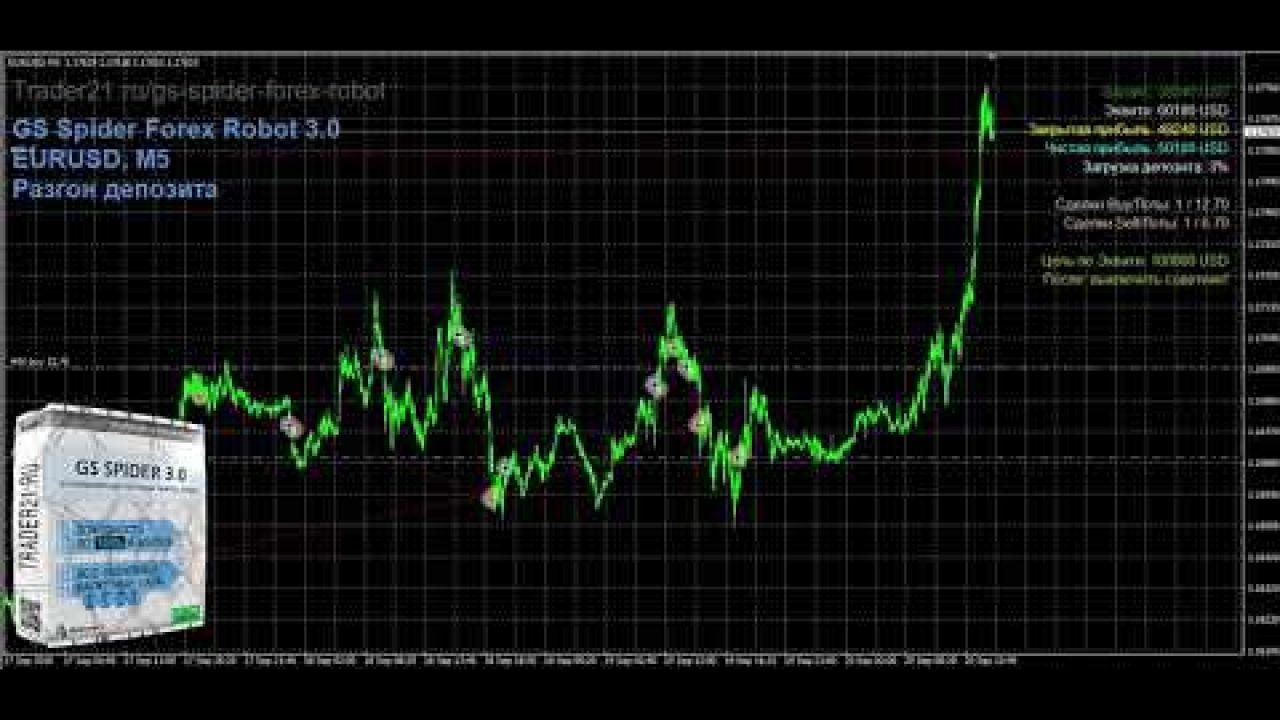 Роботы и советники для форекс скачать биткоин купить на бирже