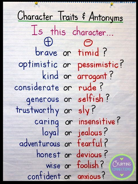 Check out these FREE character trait activities! This blog post - positive character traits