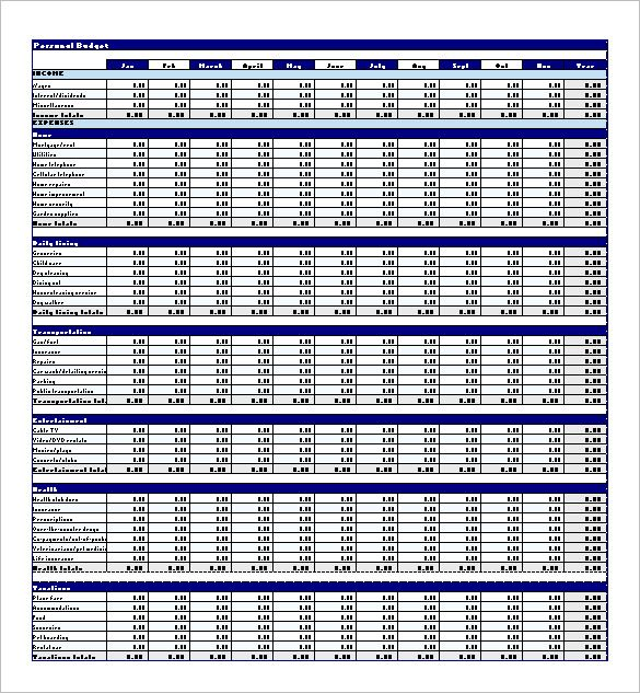 Personal Budget Excel Template  Basic Budget Template  How To