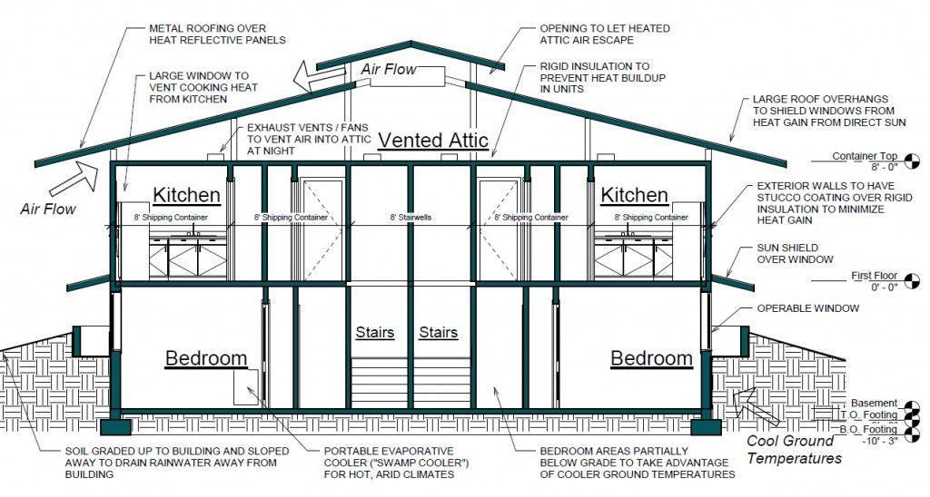 Wonderful House Plans Yeppoon Images - Exterior ideas 3D - gaml.us ...
