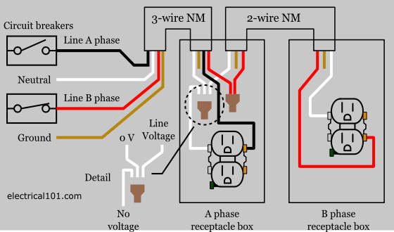 Multi Wire Branch Circuit Diagram Wiring Diagram Priv