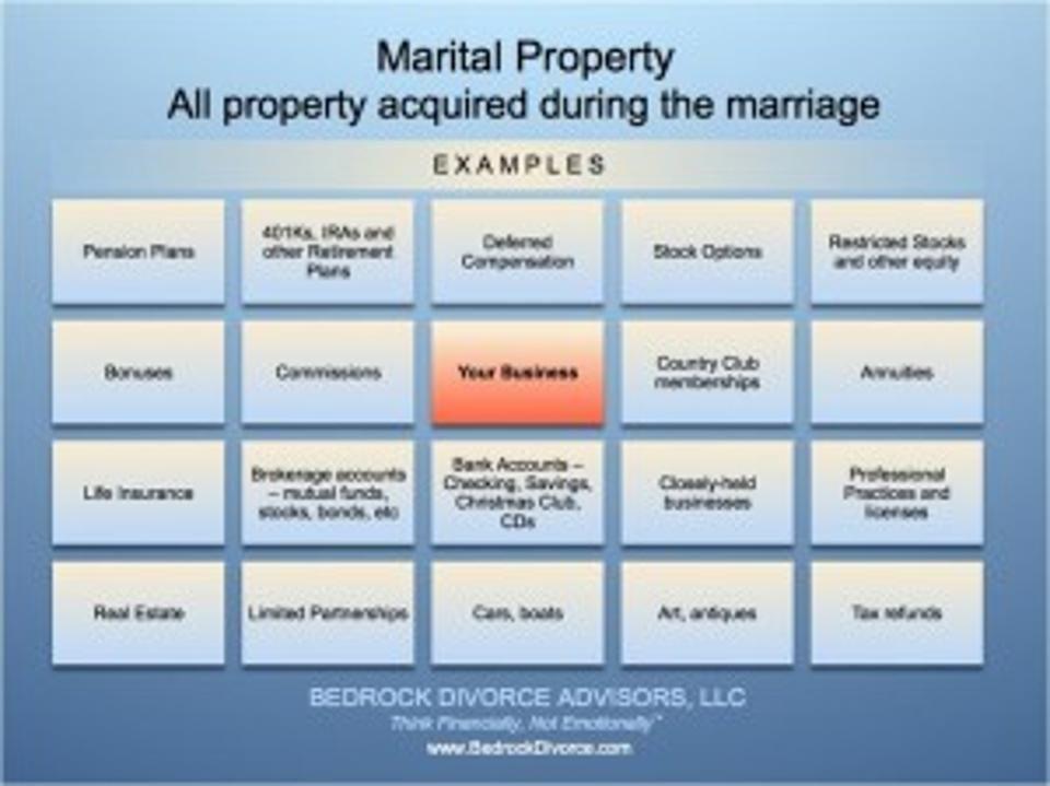 Marital Property Divorce Resources Divorce Advice Divorce