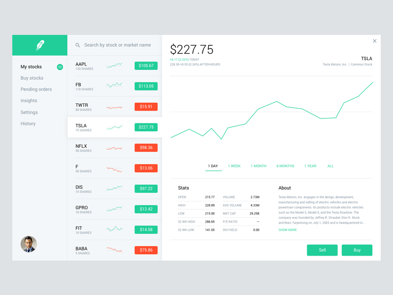 Robinhood Web App Concept (Light) Web design, App