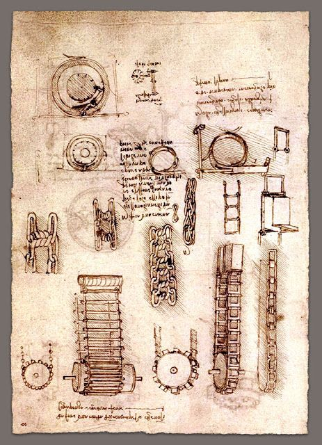 Manuscritos Leonard De Vinci Da Vinci Sketches Sketch Book