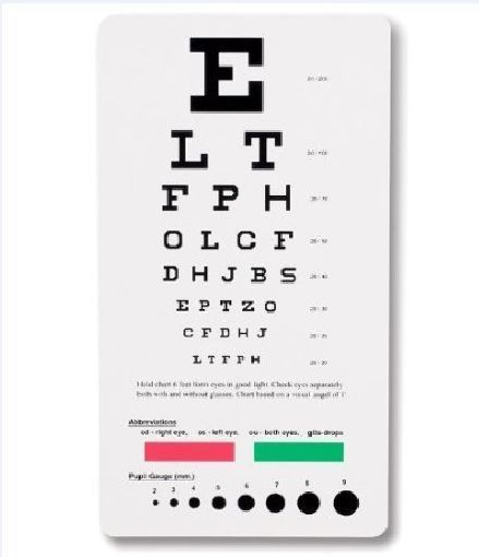 picture relating to Rosenbaum Chart Printable called Pin via mondo gonz upon eBay on-line Currently Goods Health care