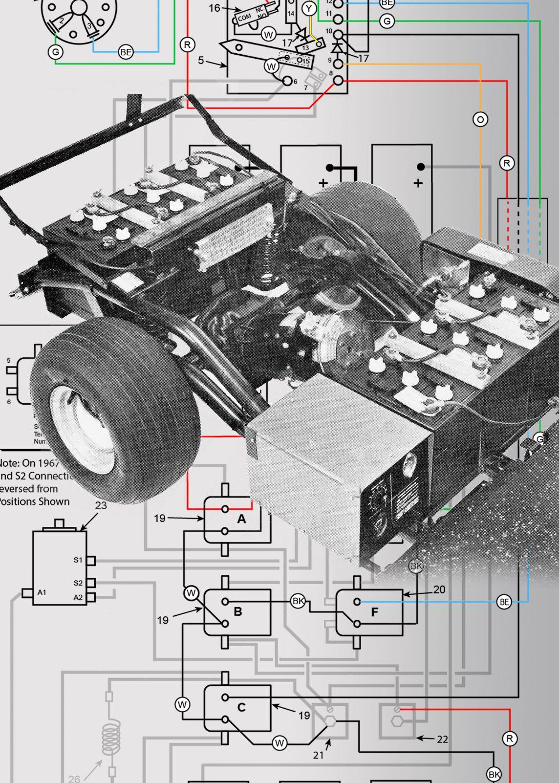 medium resolution of colora coded wiring diagram for 1967 through 1970 harley davidson de model golf carts