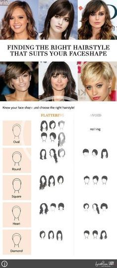 Pin On Shape Of Your Face