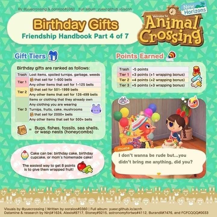 bb8c0fb8dbba4446b607a82ec7fa8c13 - How To Get Golden Tools In Animal Crossing New Leaf