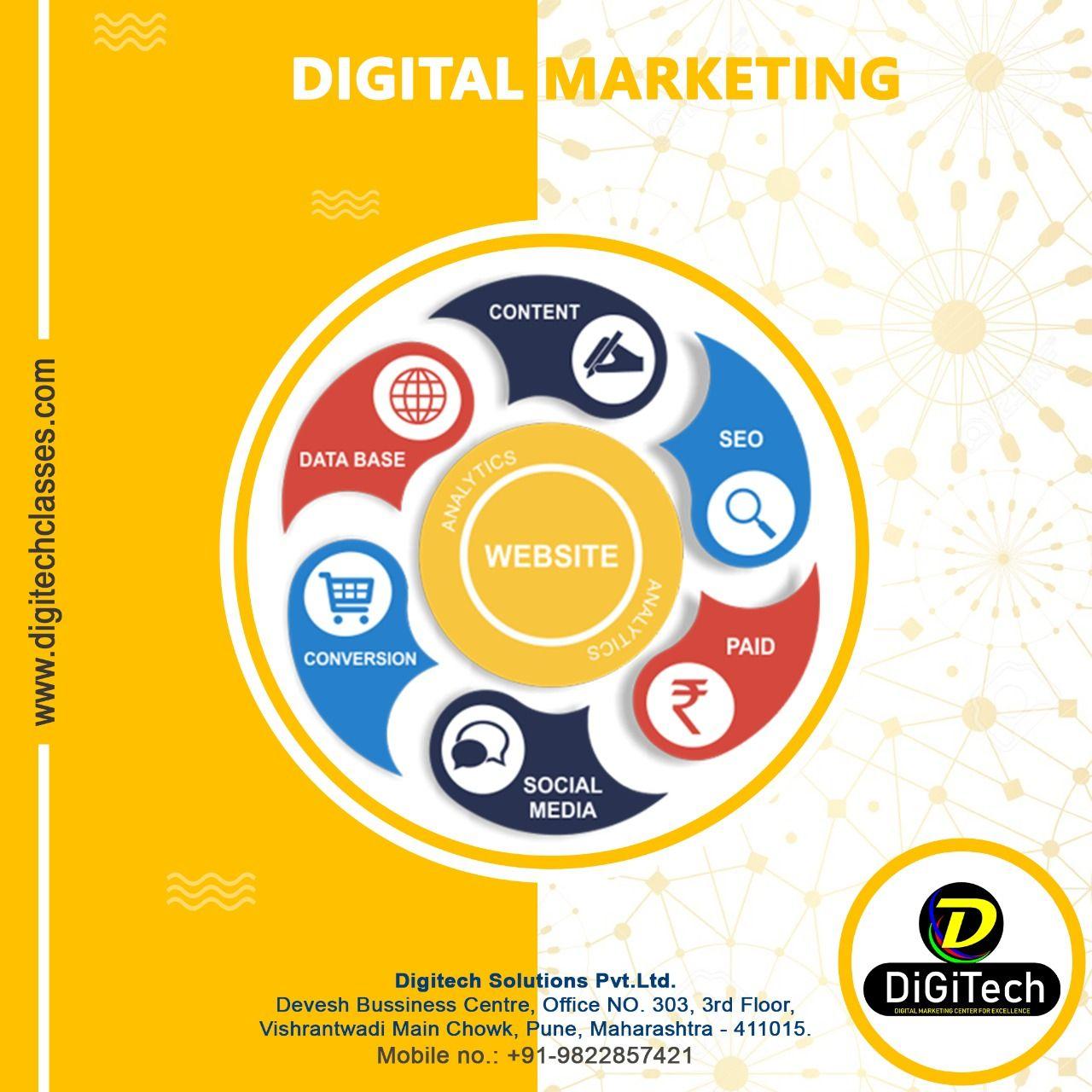 Digital Marketing Institute In Pune Ecommerce Website Design Web Design Training Digital Marketing
