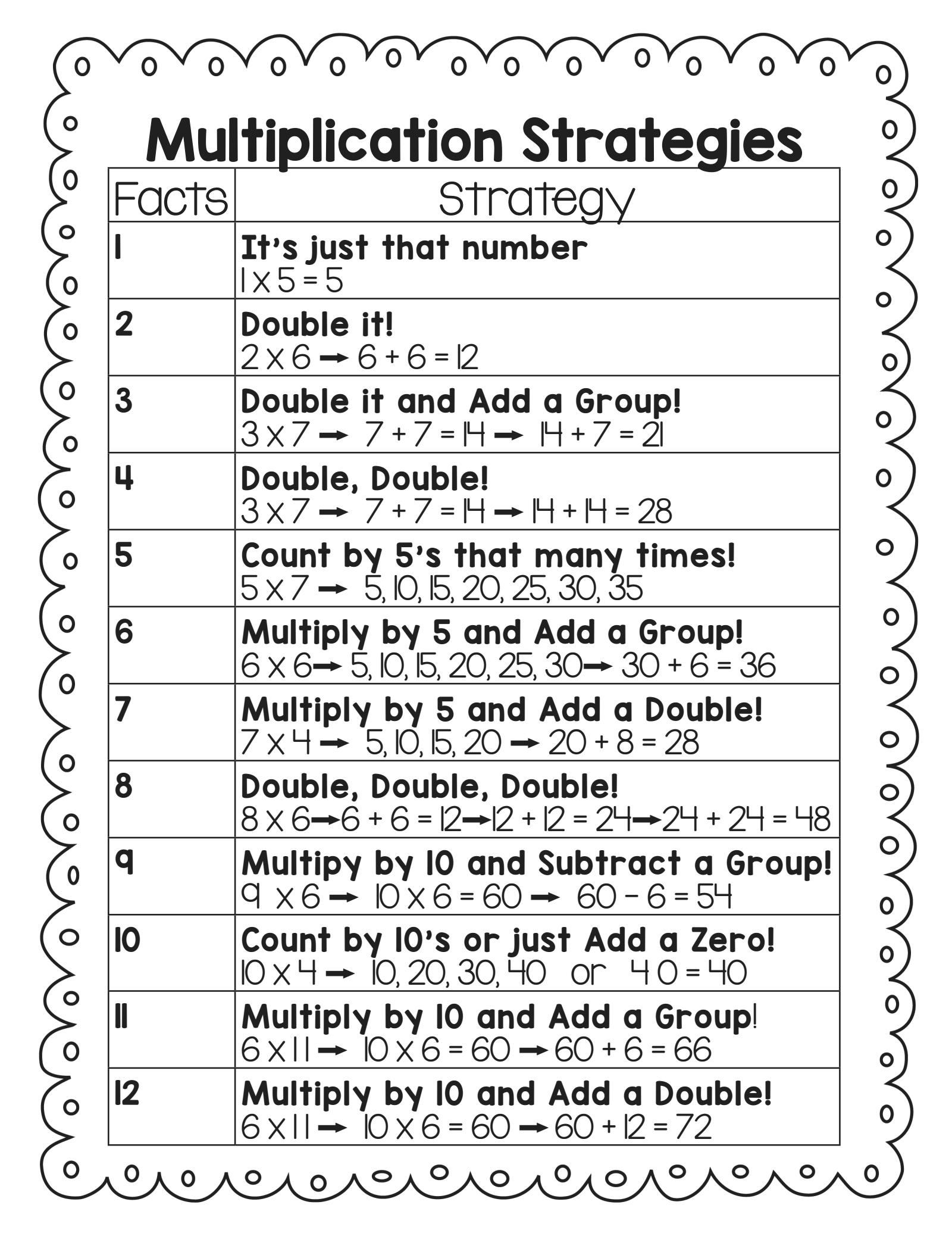 Fresh Ideas - Page 2 of 2 Education math, Multiplication, Homeschool math