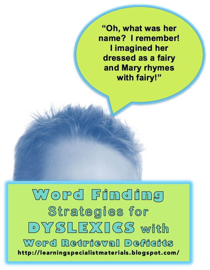 Word Finding Strategies For Dyslexics With Word Retrieval Deficits