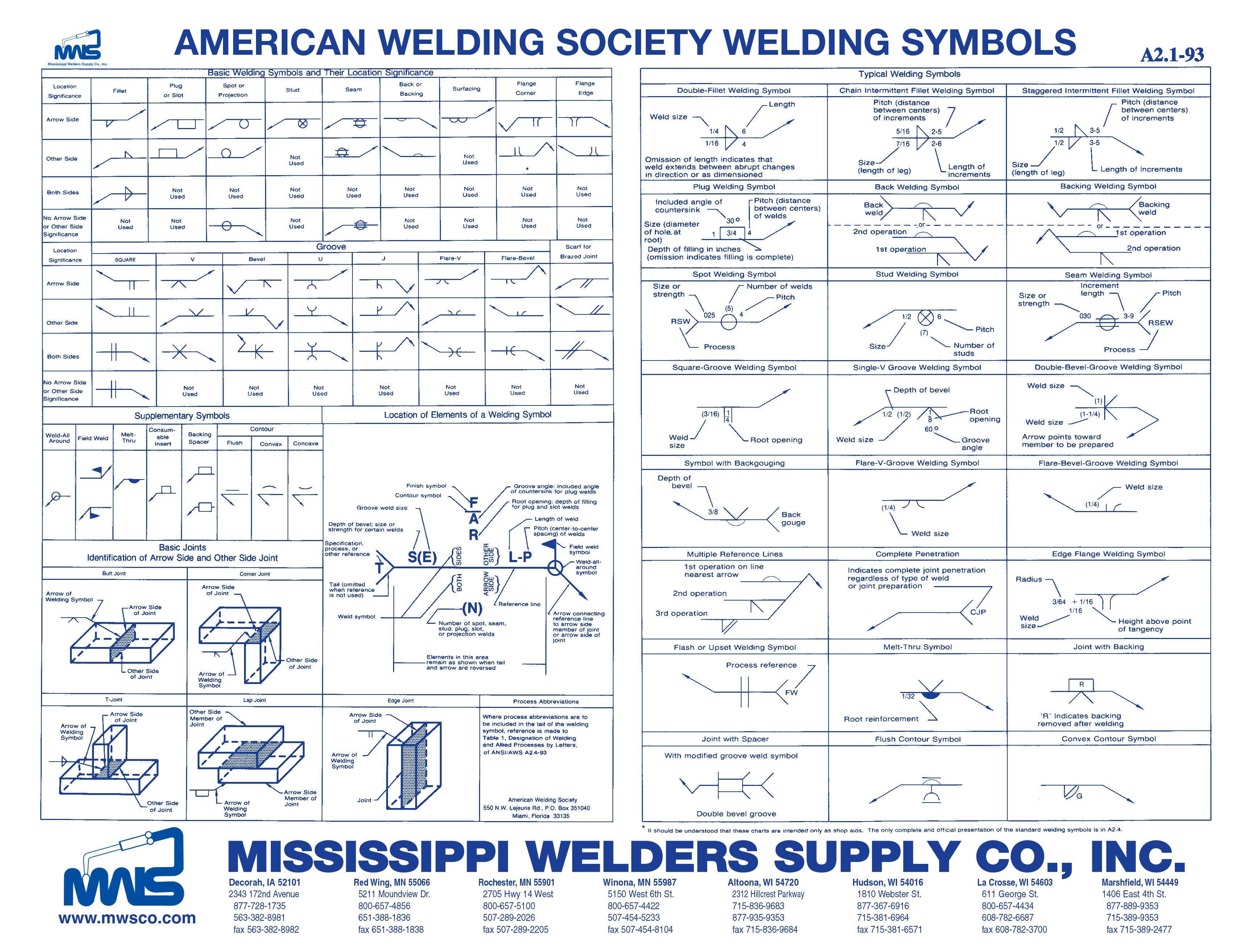 welding symbol [ 3450 x 2625 Pixel ]