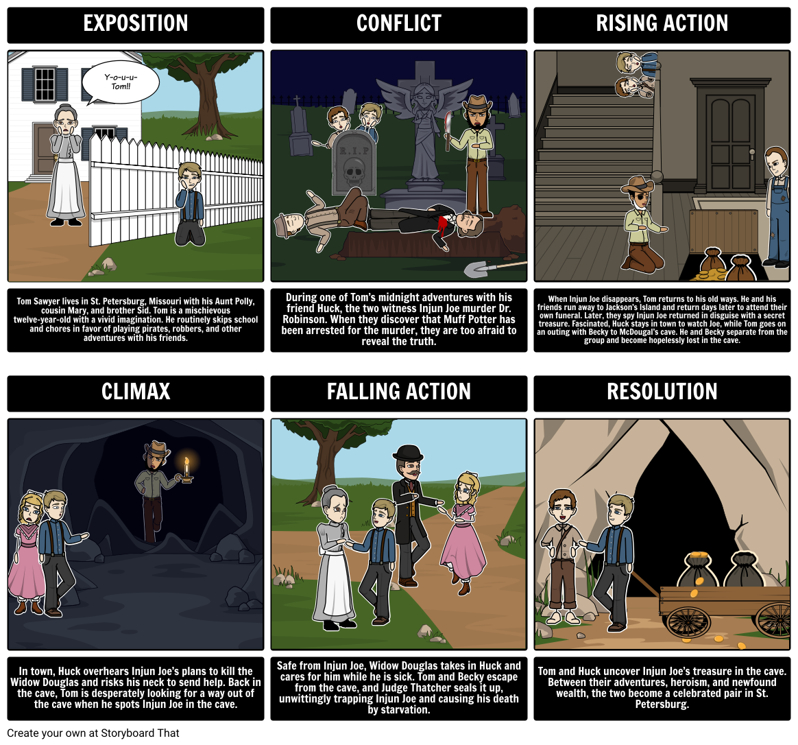 the adventures of tom sawyer summary a common use for storyboard the adventures of tom sawyer summary a common use for storyboard that is to help