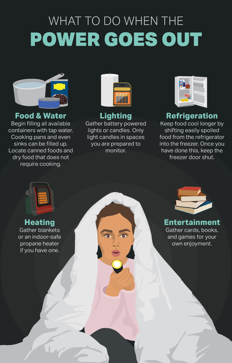 How To Prepare Your Home For A Winter Storm Emergency