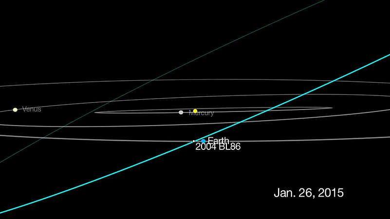 """Das war knapp... Der Asteroid """"2004 BL86"""" näherte sich der Erde und flog am 26. Januar 2015 um 17 Uhr in einem Abstand von 1,2 Millionen Kilometer an ihr vorbei."""