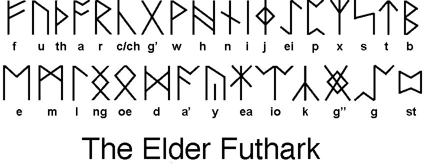 Typography which was used to make inscriptions on rocks. Each character also served as a a symbol.