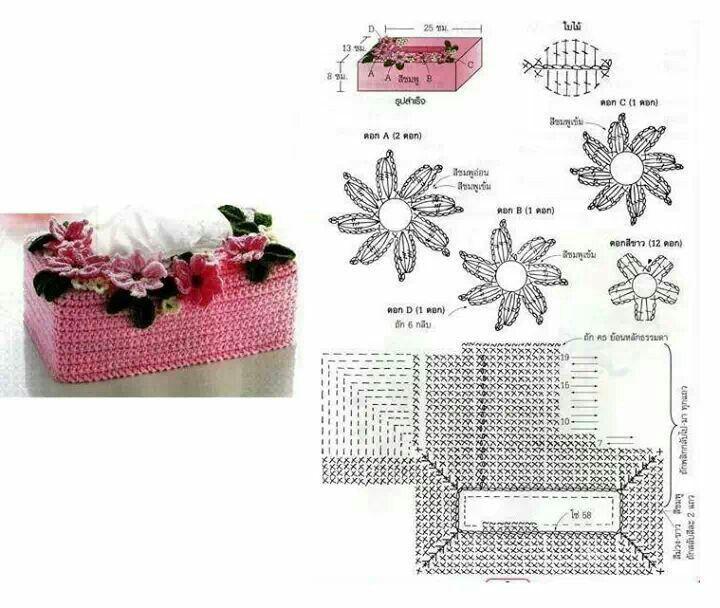 Crochet tissue box with patron | Cajas de pañuelos | Pinterest ...