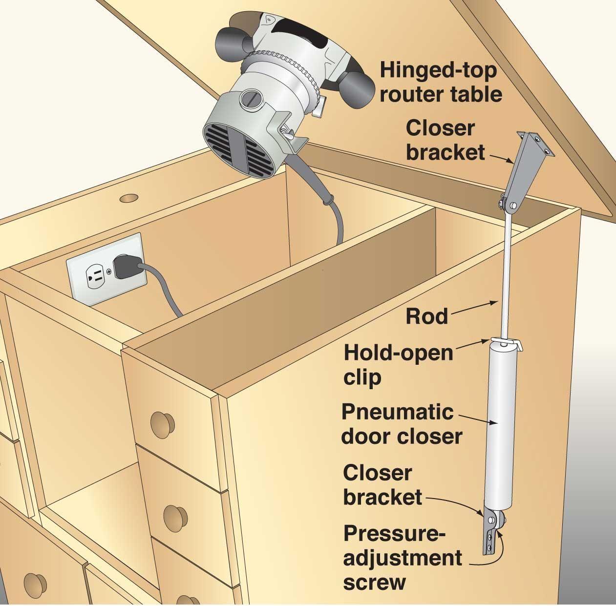 Lift assist help for tilt top router tables wood magazine lift assist help for tilt top router tables wood magazine greentooth Gallery