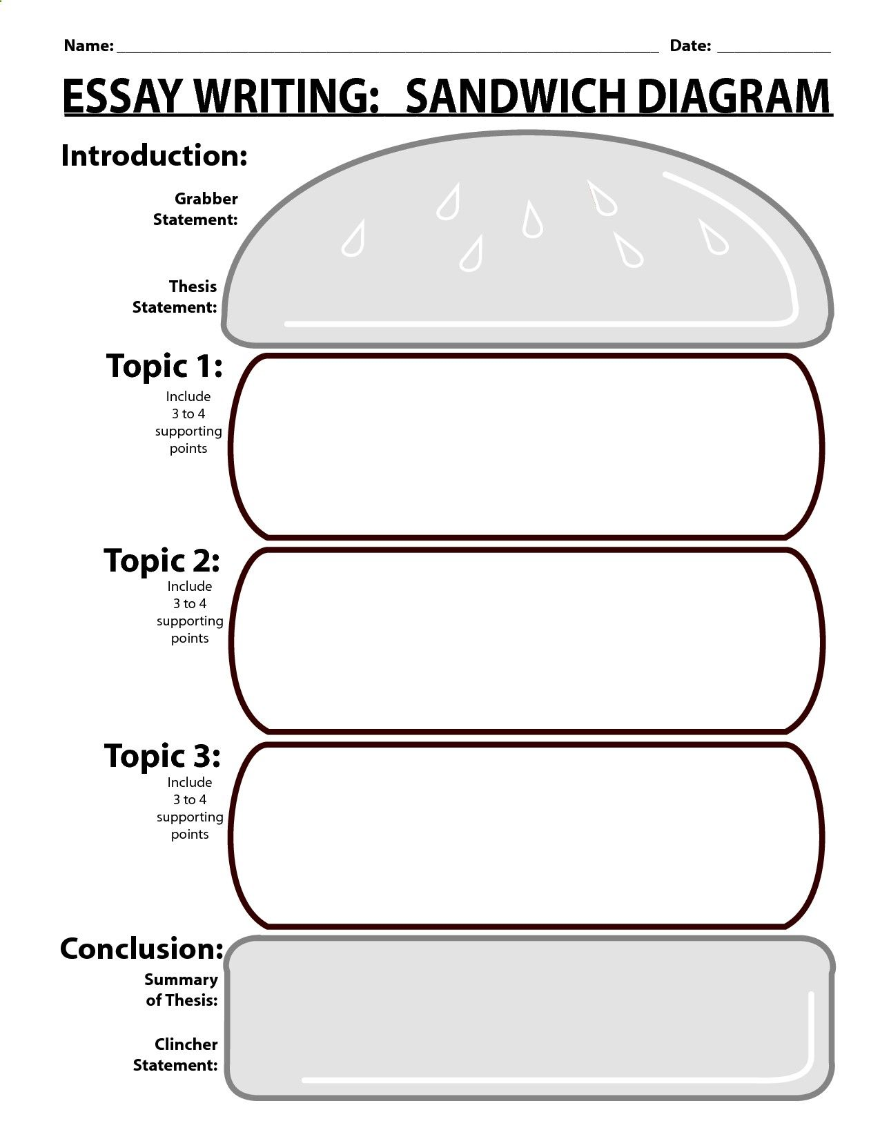 Sandwich Books Diagram Template - Example Electrical Wiring Diagram •