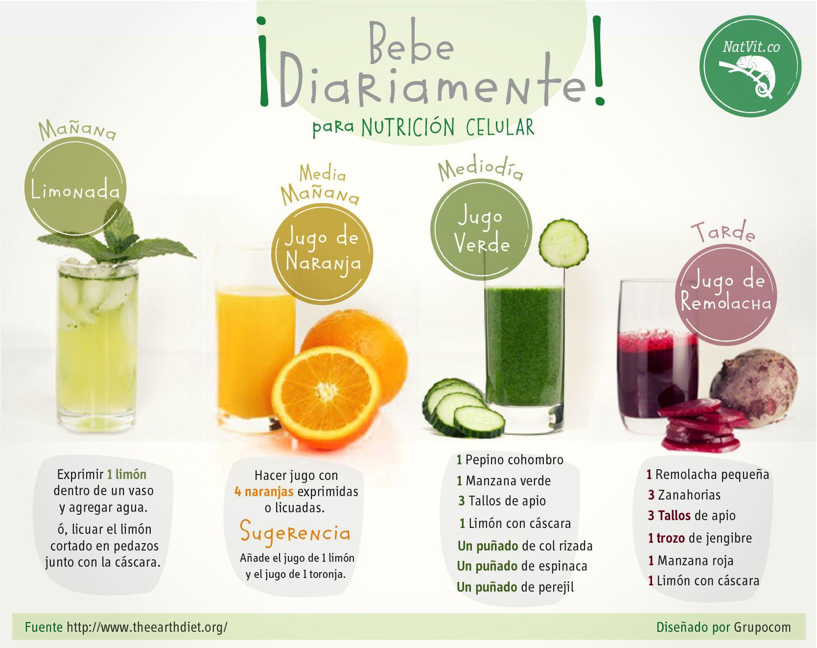 Recetas de jugos de frutas y verduras para adelgazar