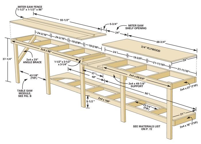 Modular Workbench Woodworking Bench Plans Workbench Workbench Plans
