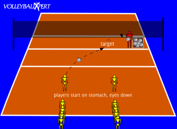 2 Player Down Volleyball Passing Drill By Volleyballxpert Com Volleyball Passing Drills Volleyball Drills Volleyball Practice
