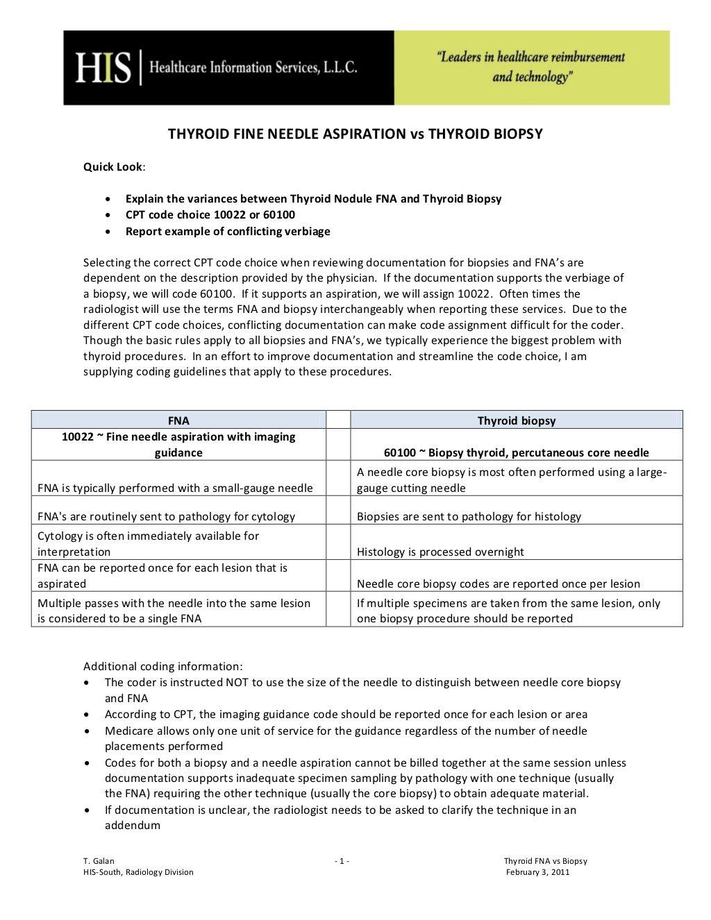 Thyroid Fine Needle Aspiration Vs Thyroid Biopsy 8451581 By