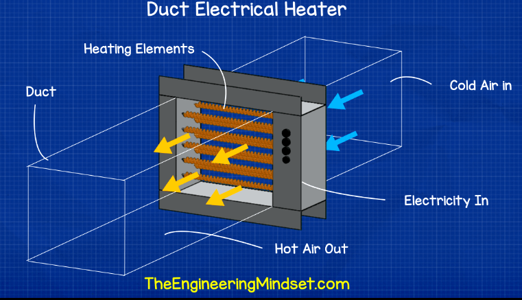 HVAC Heat Exchangers Explained Refrigeration and air