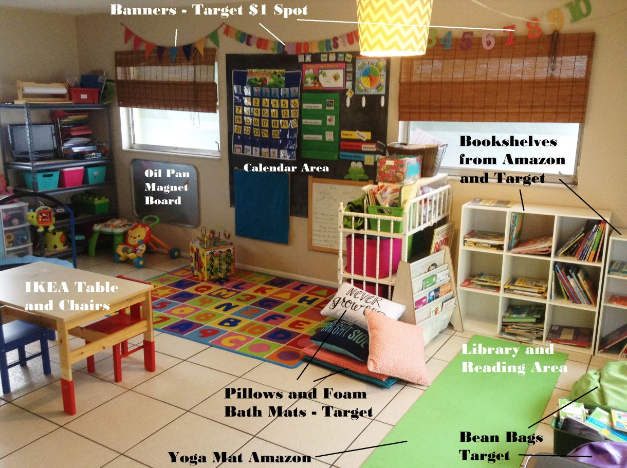 Kindergarten Homeschool Room Tour Playroom Organization Toy